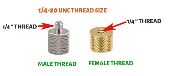 1by4 20 UNC Thread Size