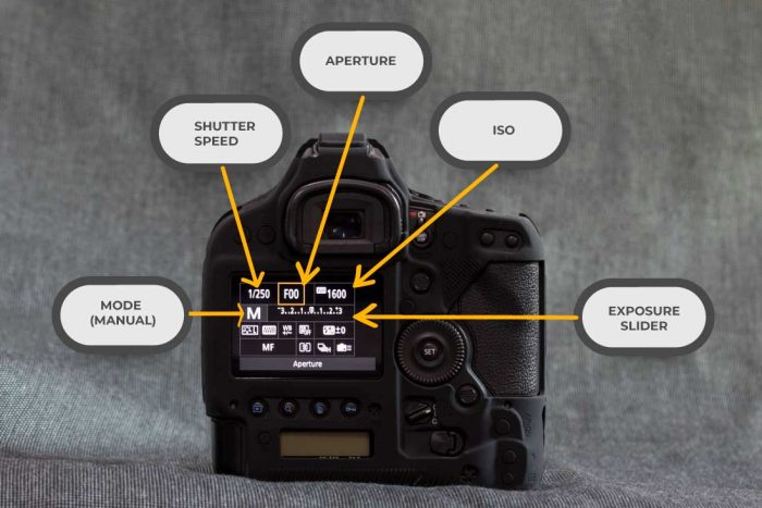 Camera Setting Manual Mode