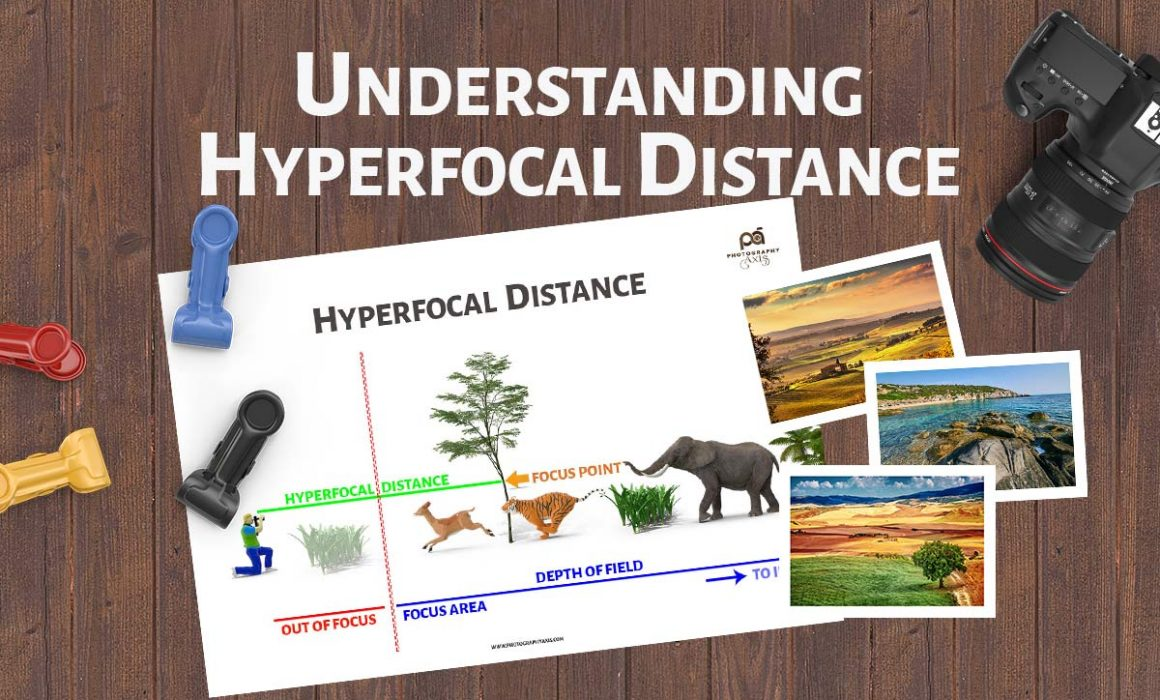 Hyperfocal Distance in Photography