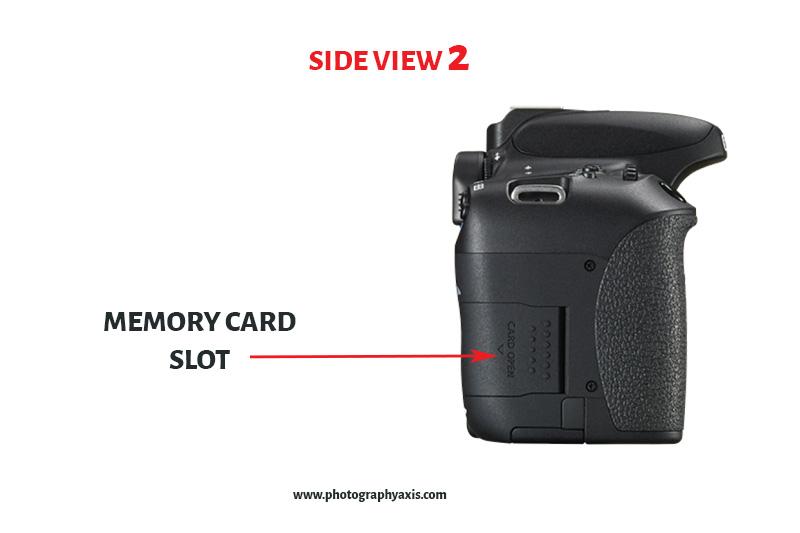 Memor Card Slot in Digital Camera