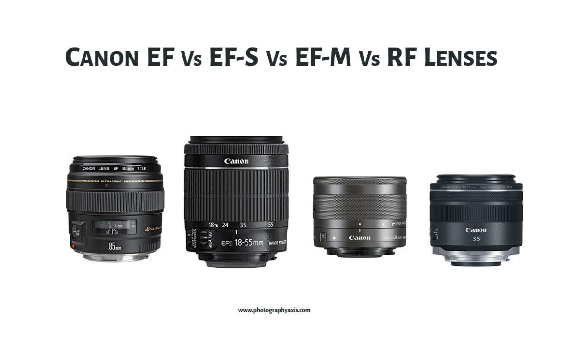 Canon EF VS EF-S VS EF-M VS RF LENSES