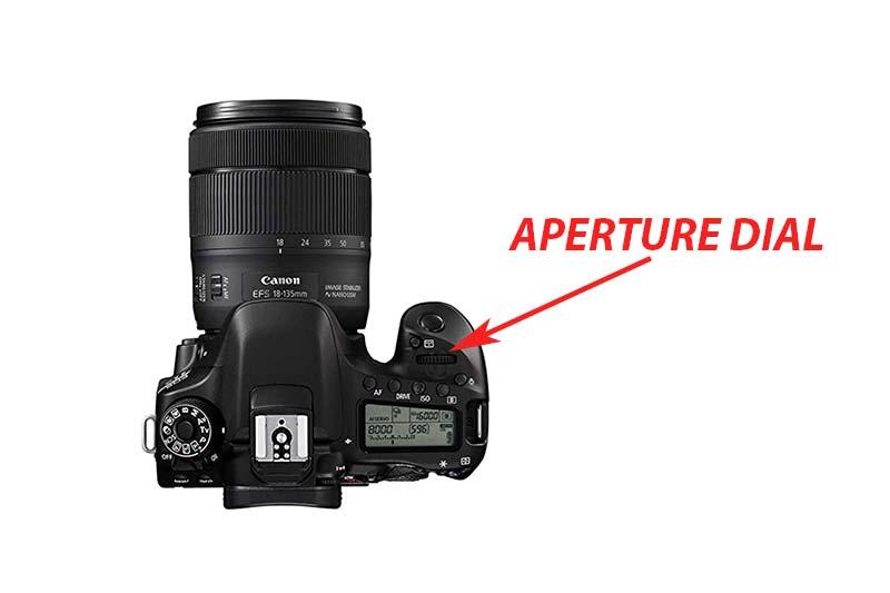 Aperture Dial in Camera