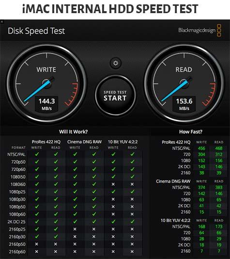 Black Magic Speed Test on iMac Internal HDD