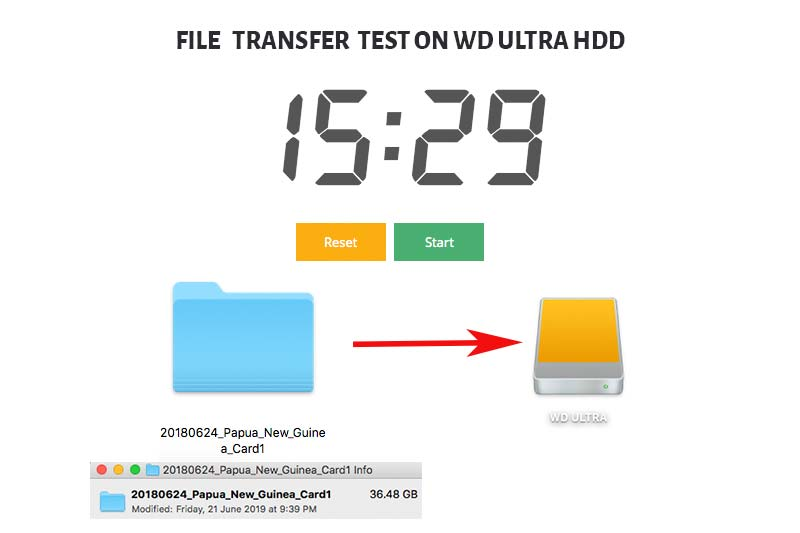 File Transfer Test on WD Ultra