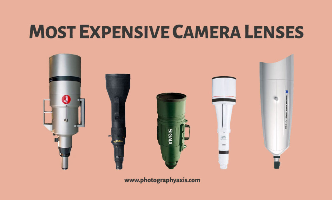 Most expensive camera lens