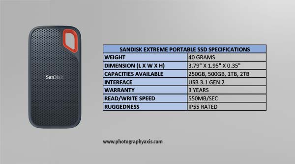 SanDisk Extreme Portable SSD Full Specifications